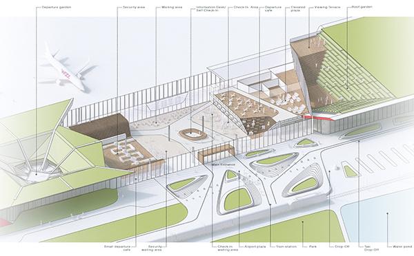 UNStudio   Kutaisi International Airport   IGS Magazine   Rendering   Expansion