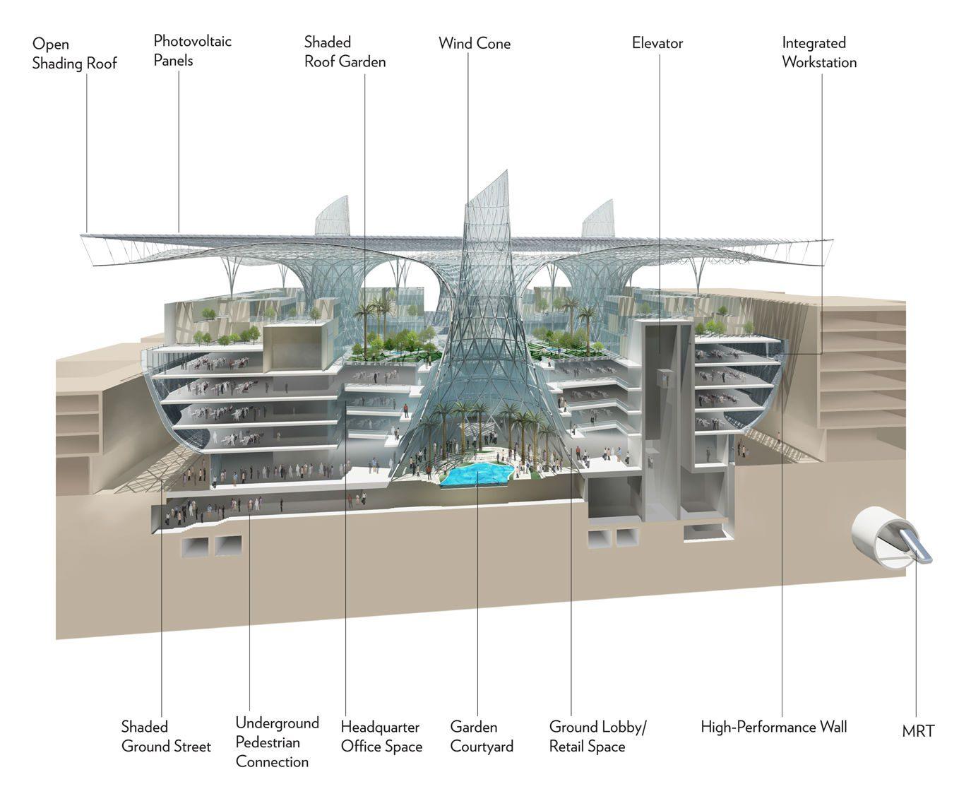 IGS Magazine-Masdar-Headquarters-Adrian-Smith-Gordon-Gill-Architecture-Carbon Neutrl-11