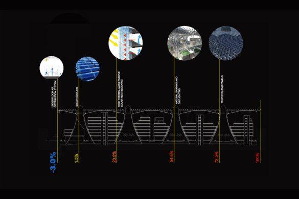 IGS Magazine-Masdar-Headquarters-Adrian-Smith-Gordon-Gill-Architecture-Carbon Neutrl-13