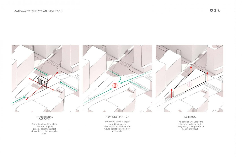 Dragon Gateway to Chinatown | ODA New York | IGS