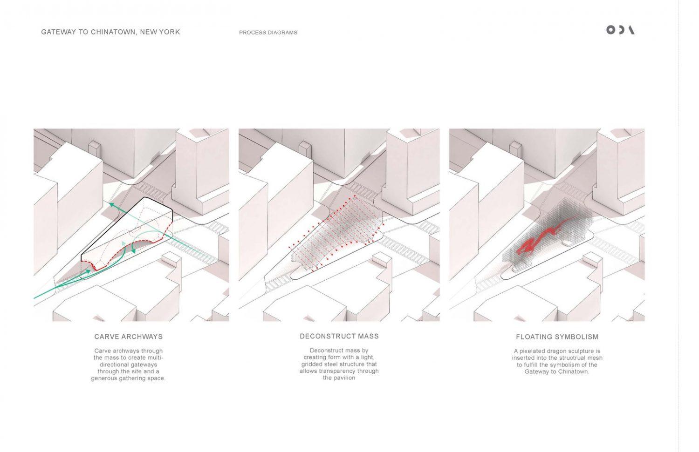 ODA-Architects-New York-Dragon Gate-Chinatown-IGS Magazine-5