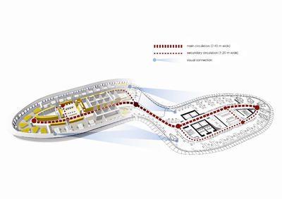 UNStudio-Case Study-Daylight in Architecture-IGS Magazine-10