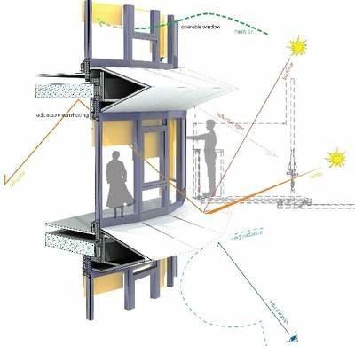 UNStudio-Case Study-Daylight in Architecture-IGS Magazine-11