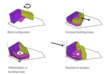 UNStudio-Case Study-Daylight in Architecture-IGS Magazine-14