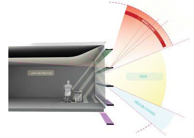 UNStudio-Case Study-Daylight in Architecture-IGS Magazine-16