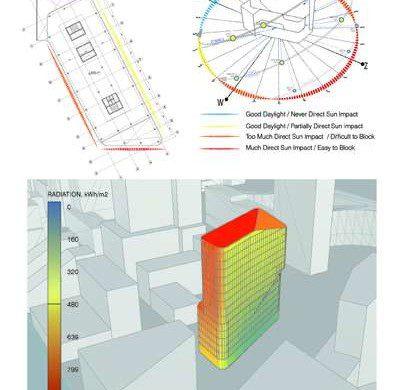 UNStudio-Case Study-Daylight in Architecture-IGS Magazine-22