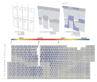 UNStudio-Case Study-Daylight in Architecture-IGS Magazine-23