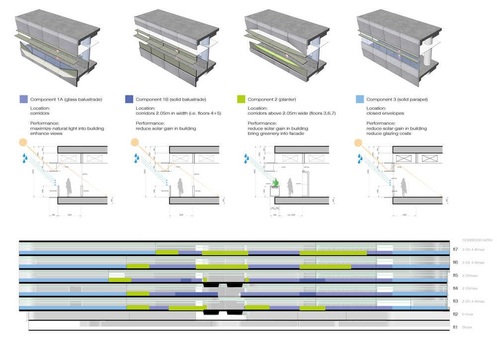 UNStudio-Case Study-Daylight in Architecture-IGS Magazine-26