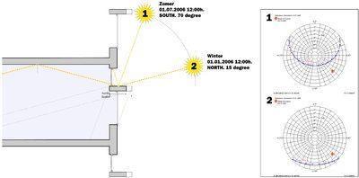 UNStudio-Case Study-Daylight in Architecture-IGS Magazine-5