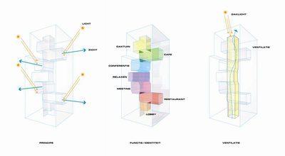 UNStudio-Case Study-Daylight in Architecture-IGS Magazine-7