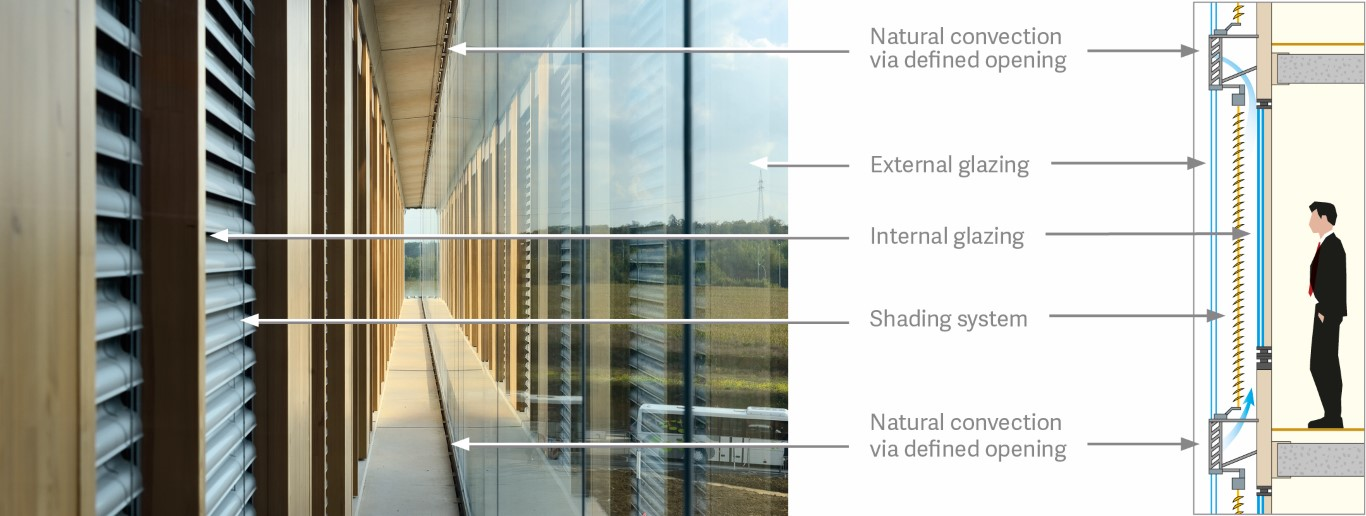 Double skin facades_selecting the right combination of glass to optimise their benefits_1