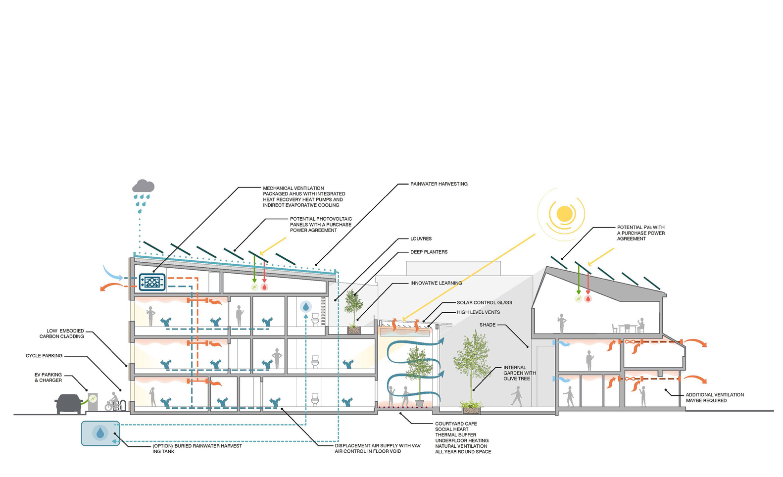 08_Sustainability_Diagram