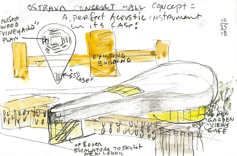 Steven Holl's Czech Concert Hall is an Instrument in its Case_10