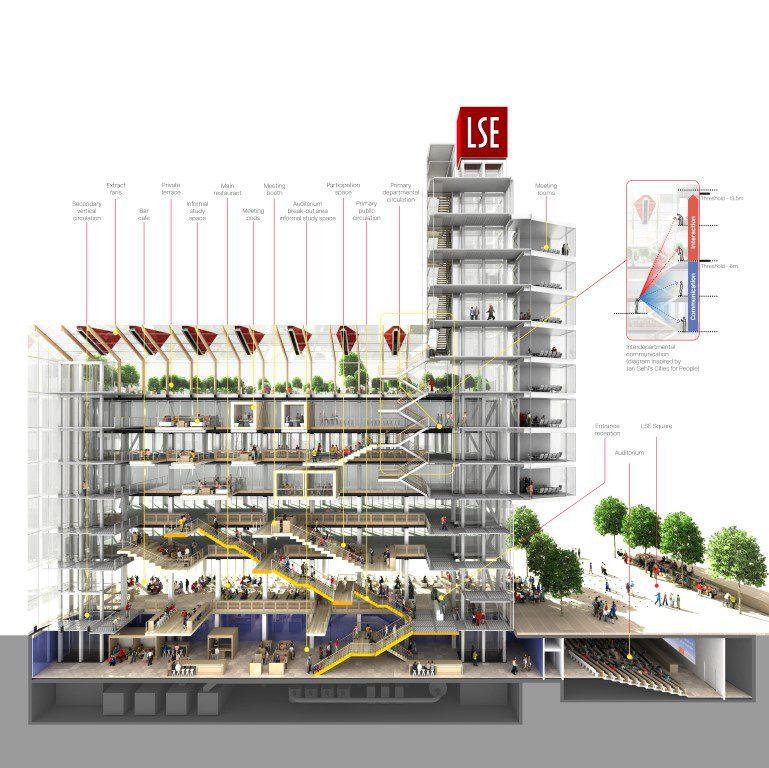 Centre Buildings at the LSE   Rogers Stirk Harbour +