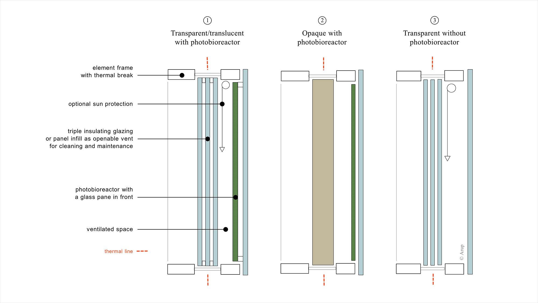 bioenergy facade_infographic_elements_EN_2000x1125px