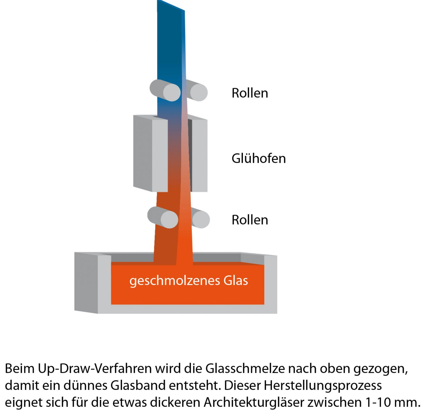 glasstec 2018- glass-techology-IGS Magazine-15