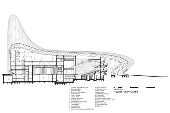 Heydar Aliyev Center-Zaha Hadid Architects-IGS Nostalgia-Architectural Photography-49