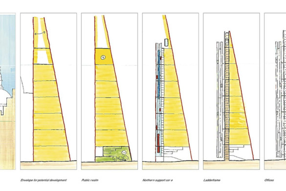 The Leadenhall Building | Rogers Stirk Harbour + Partners