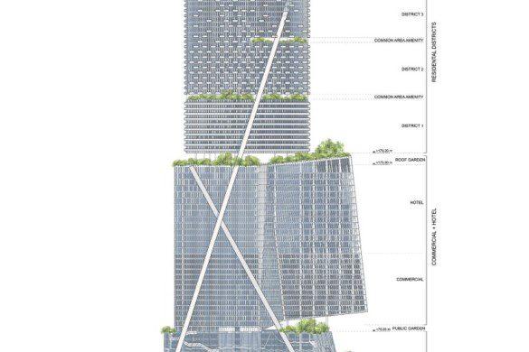 Propeller City - Architecture - IGS Magazine - 16
