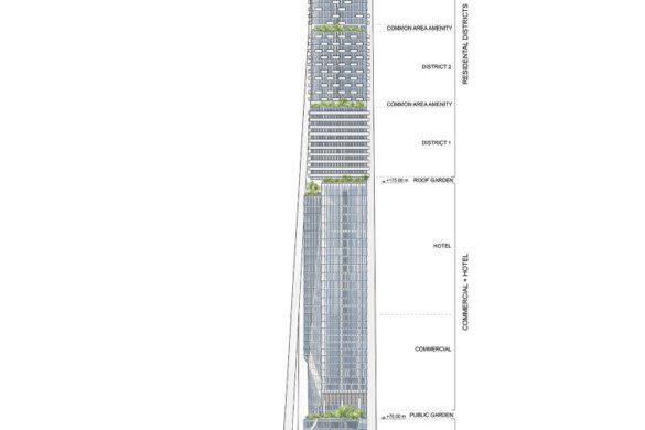 Propeller City - Architecture - IGS Magazine - 17