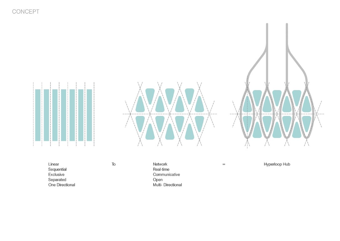 cUNStudio_Hyperloop_diagrams_03