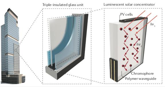 smart-glass-1
