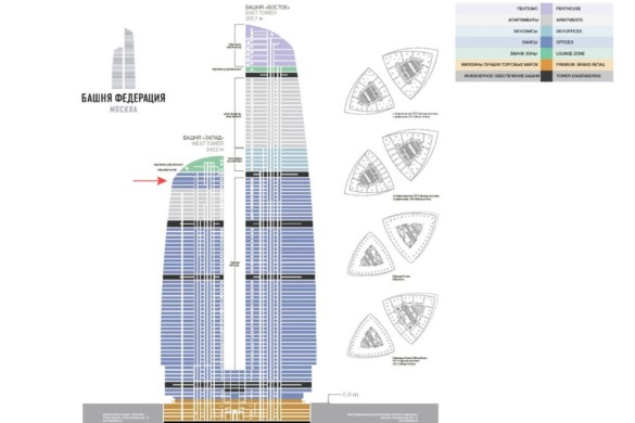 Federation Tower - IGS Magazine - projects - 34