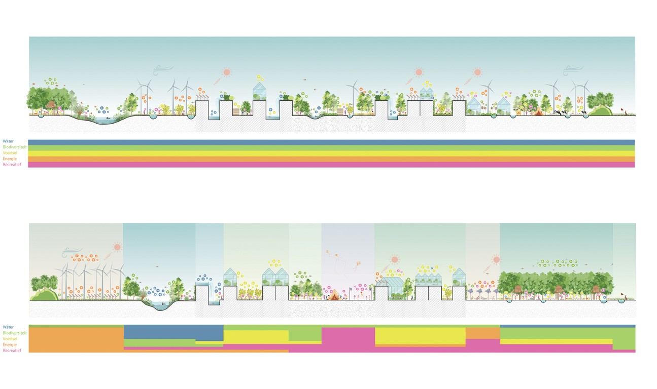cFelixx_Landscape_Architects_and_Planners__illustrative_sections-01_rgb.jpg