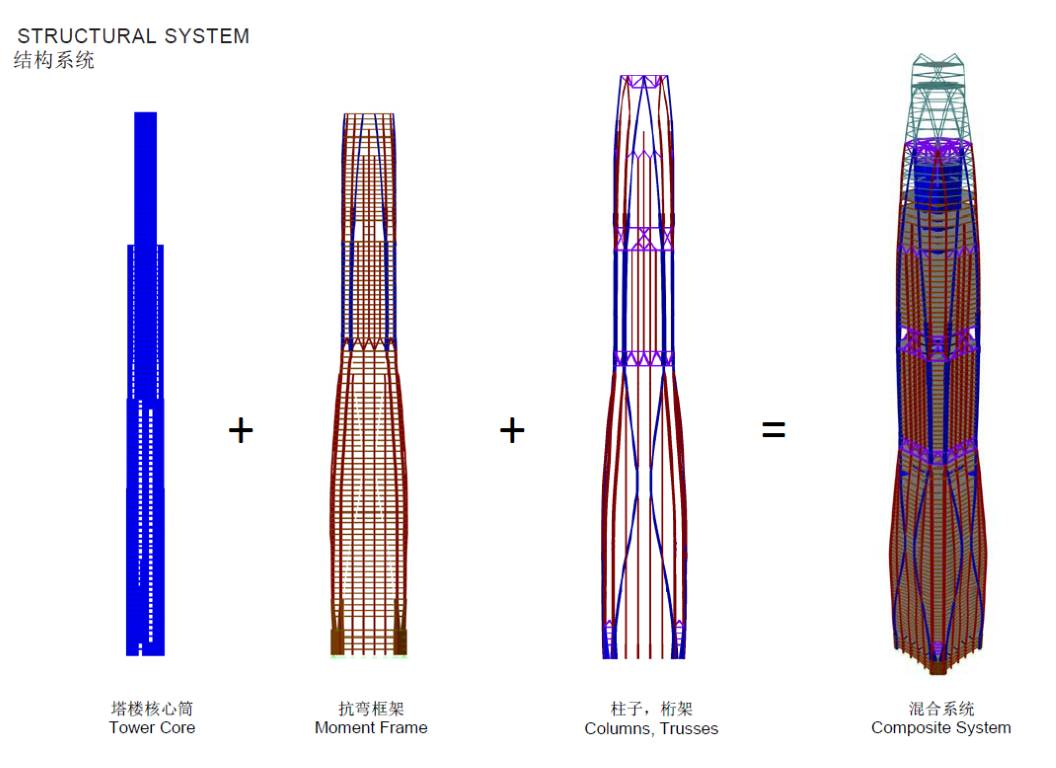 Reinventing the Skyscraper_The world's eighth-tallest structure is anything but conventional_5