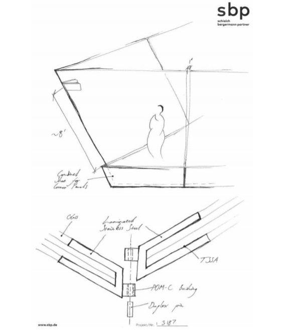 Figure 11: Windscreen Connection SE Corner