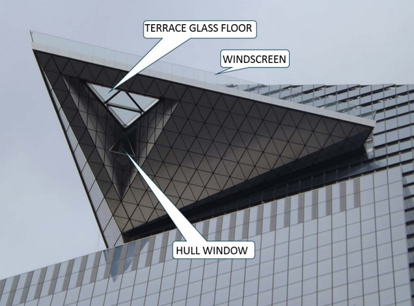 Figure 2: Glass Structures