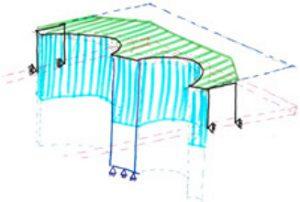 Figure 6. Loads Scheme