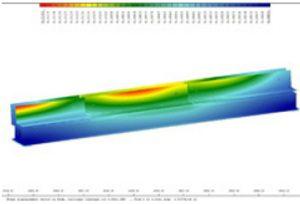 Figure 7: Windscreen Shoe Rotation