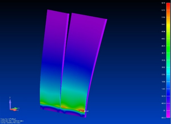 Figure 8: Windscreen Analysis