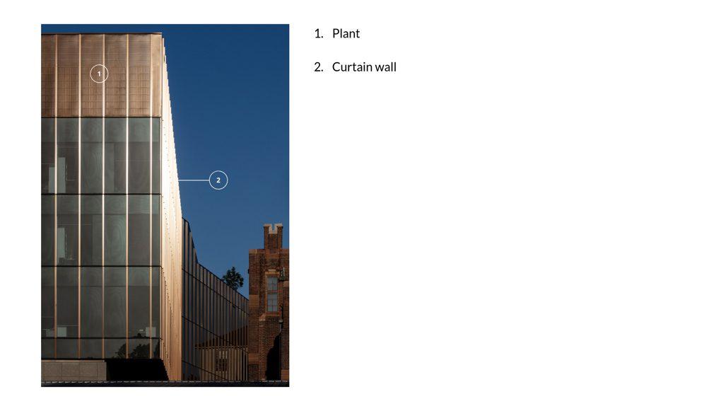Figure 8: Plant requirements