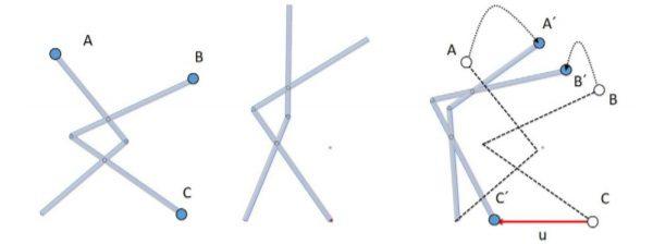 Figure 4 Lever system / JRC