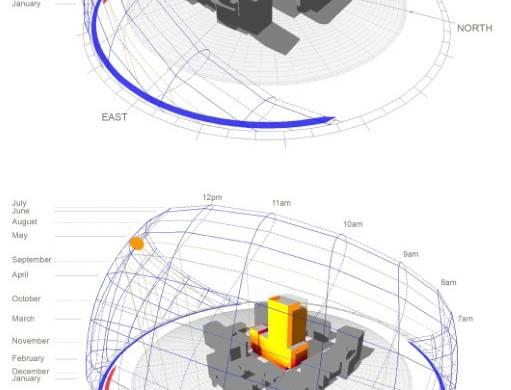 No.1 Spinningfield in Detail: Façade Design   SimpsonHaugh