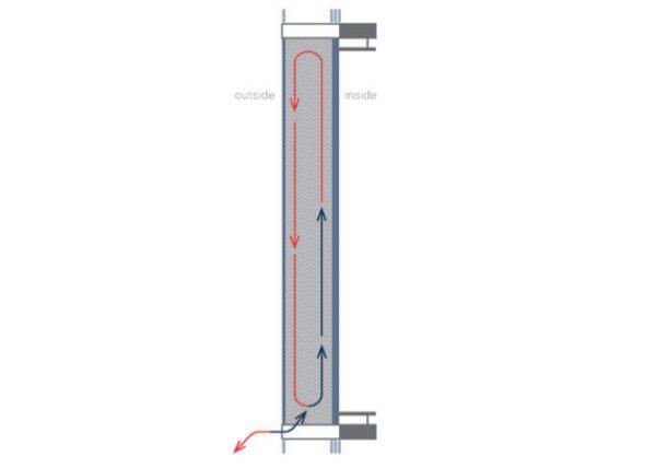 Ventilation concept of Self-Conditioning façade