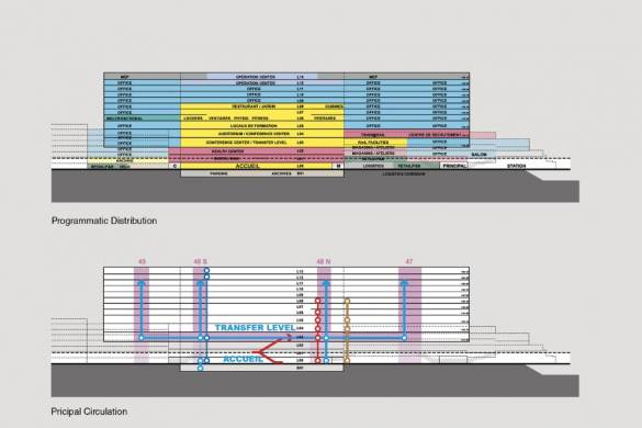 13_SNCB_Headquarters_copyright_OMA