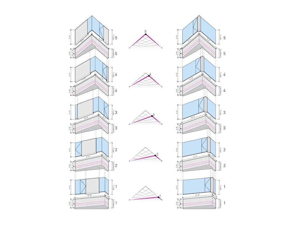 Studio Gang Architects, with the collaboration from Heintges, developed 10 different bay unit types for the facade. Each is an isosceles triangle with consistent widths and varying depths. (Courtesy Studio Gang Architects)