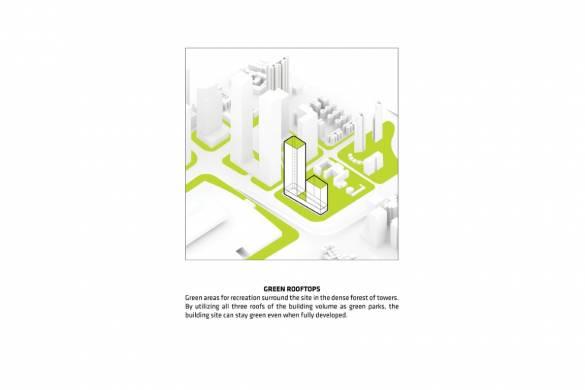 02_BIG_SEM_Shenzhen_Energy_Mansion_Green_Rooftops_Diagram_BIG-Bjarke_Ingels_Group_original