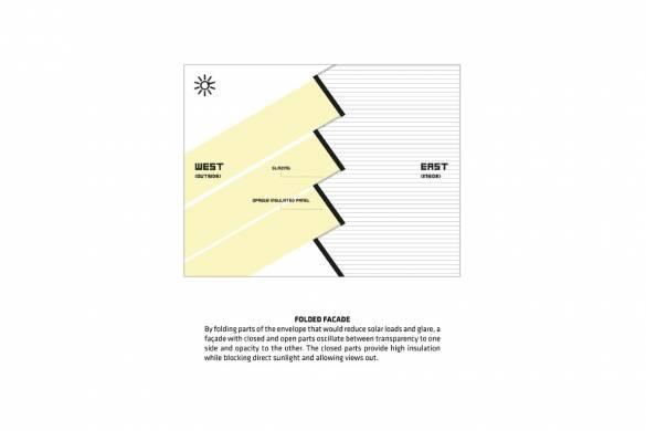 05_BIG_SEM_Shenzhen_Energy_Mansion_Folded_Facade_Diagram_BIG-Bjarke_Ingels_Group_original