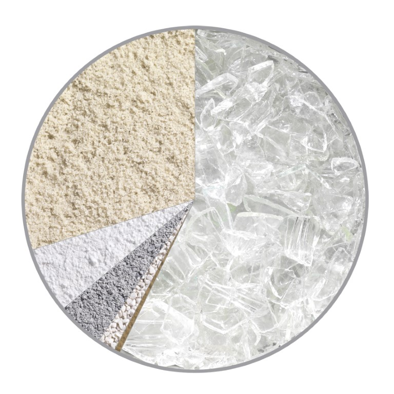 The input materials for glass production: 60% cullet, 29% sand, 5% soda, 4.5% lime, 1.5% dolomite and feldspar. Illustration: Federal Asscoiation of the Glass Industry