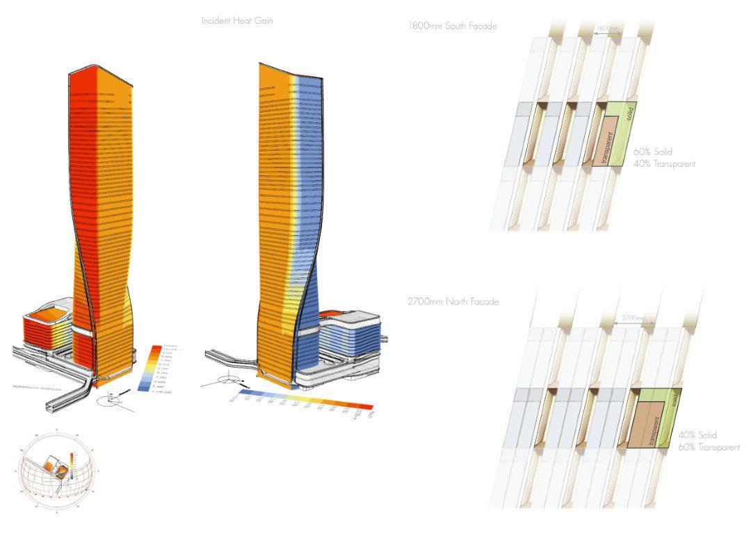 UNStudio - Wasl Tower_Environmental Analysis