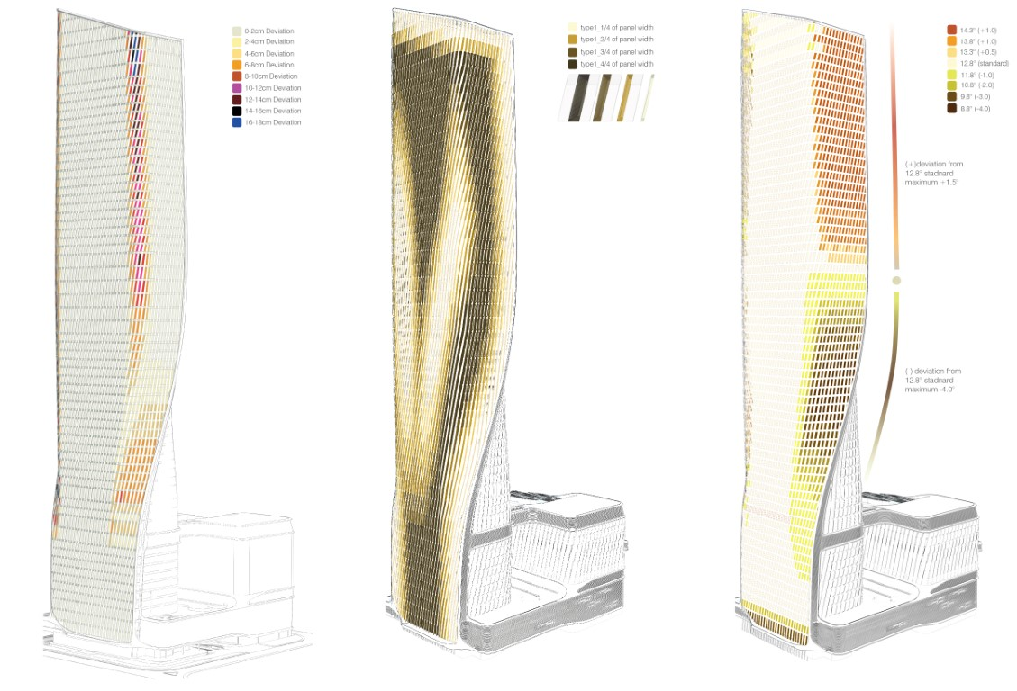 UNStudio - Wasl Tower_Facade Optimization
