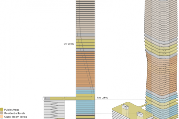 UNStudio - Wasl Tower_Programme