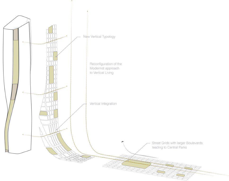 Vertical urbanscape. Courtesy of UNStudio