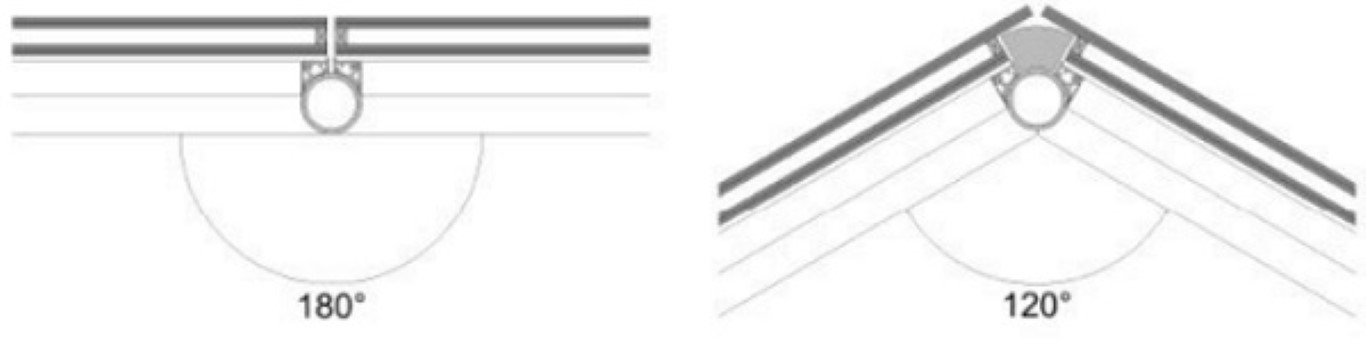 Figure 4: The length of the stepped glazing is dependent on the angles of the design geometry
