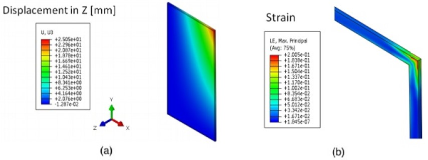 Figure 9. Strain Prediction in SSG in the existing cold bent application: (a) FEA simulation of Cold bent Displacement (b) Strain in the SSG near the Corner Figure 9. Strain Prediction in SSG in the existing cold bent application: (a) FEA simulation of Cold bent Displacement (b) Strain in the SSG near the Corner