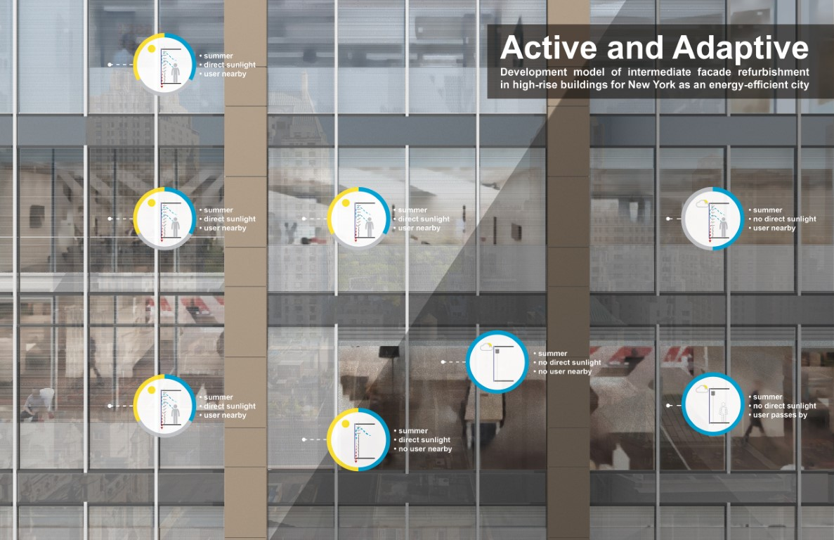 Figure 1: Active and Adaptive refurbishment concept for 63 Madison Avenue